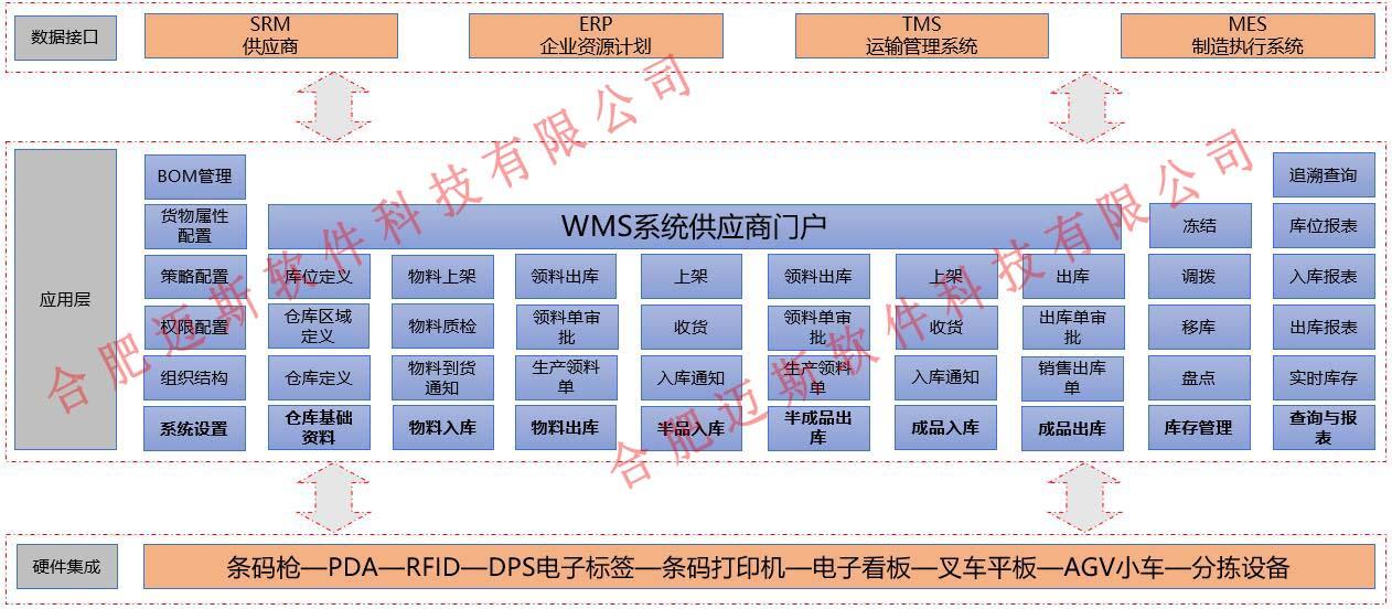 合肥仓储管理软件.jpg