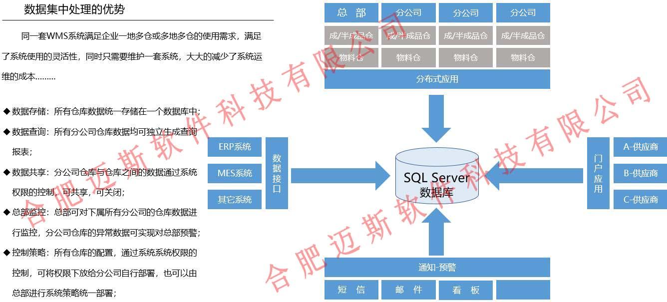 合肥软件开发.jpg